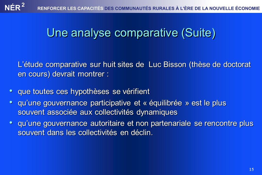 15 Une analyse comparative (Suite) Létude comparative sur huit sites de Luc Bisson (thèse de doctorat en cours) devrait montrer : que toutes ces hypot
