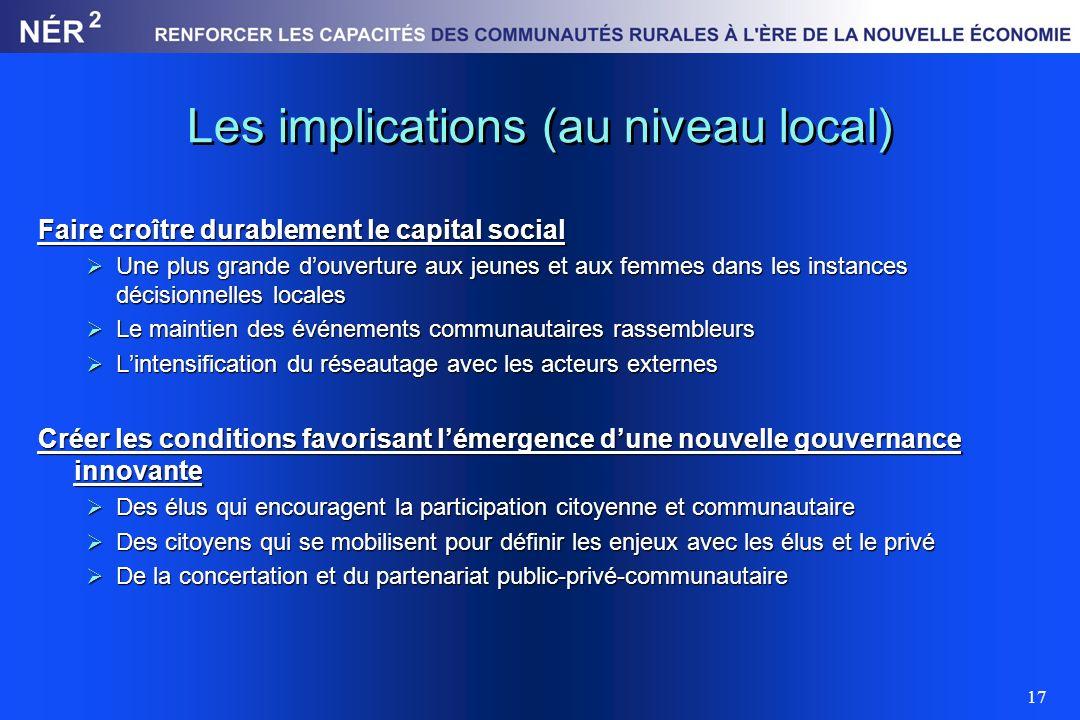 17 Les implications (au niveau local) Faire croître durablement le capital social Une plus grande douverture aux jeunes et aux femmes dans les instanc