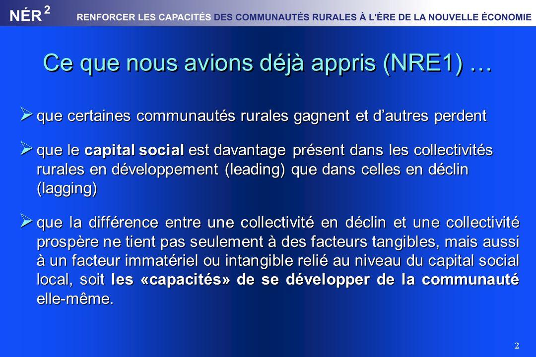 3 Ce que nous voulions apprendre (NRE2) Comprendre le rôle dun des facteurs intangibles de développement ou dune « capacité » de développement : la gouvernance.