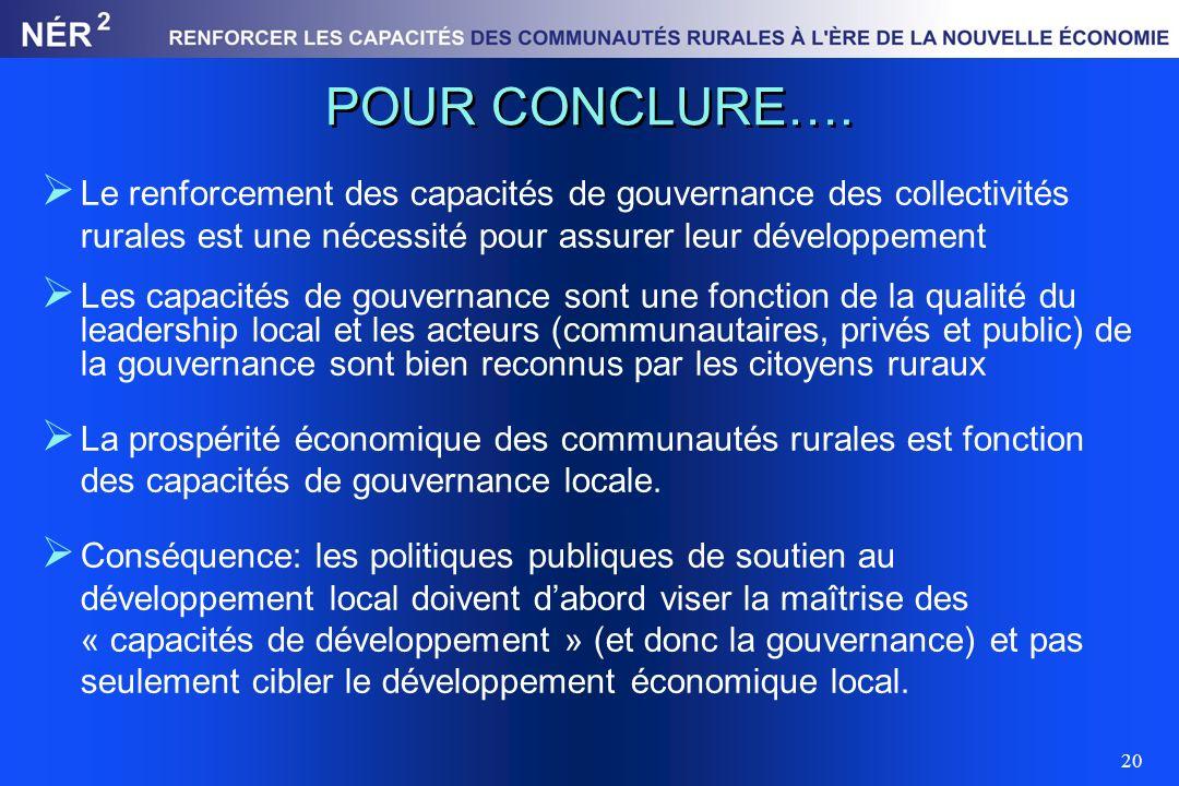 20 POUR CONCLURE…. Le renforcement des capacités de gouvernance des collectivités rurales est une nécessité pour assurer leur développement Les capaci