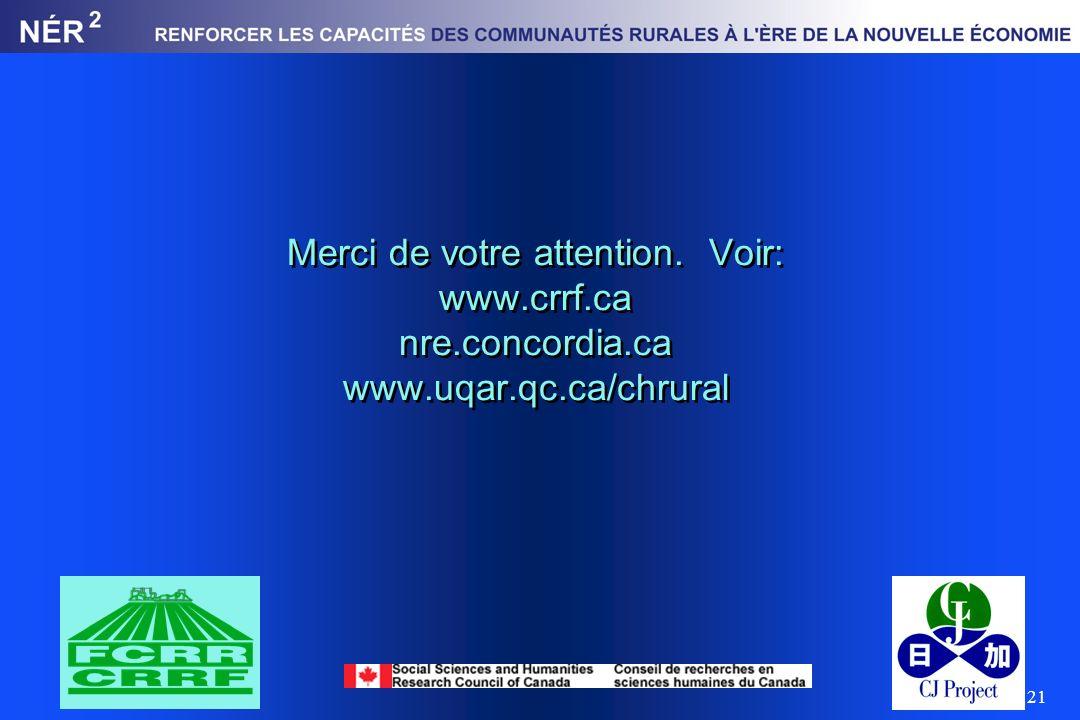 21 Merci de votre attention. Voir: www.crrf.ca nre.concordia.ca www.uqar.qc.ca/chrural