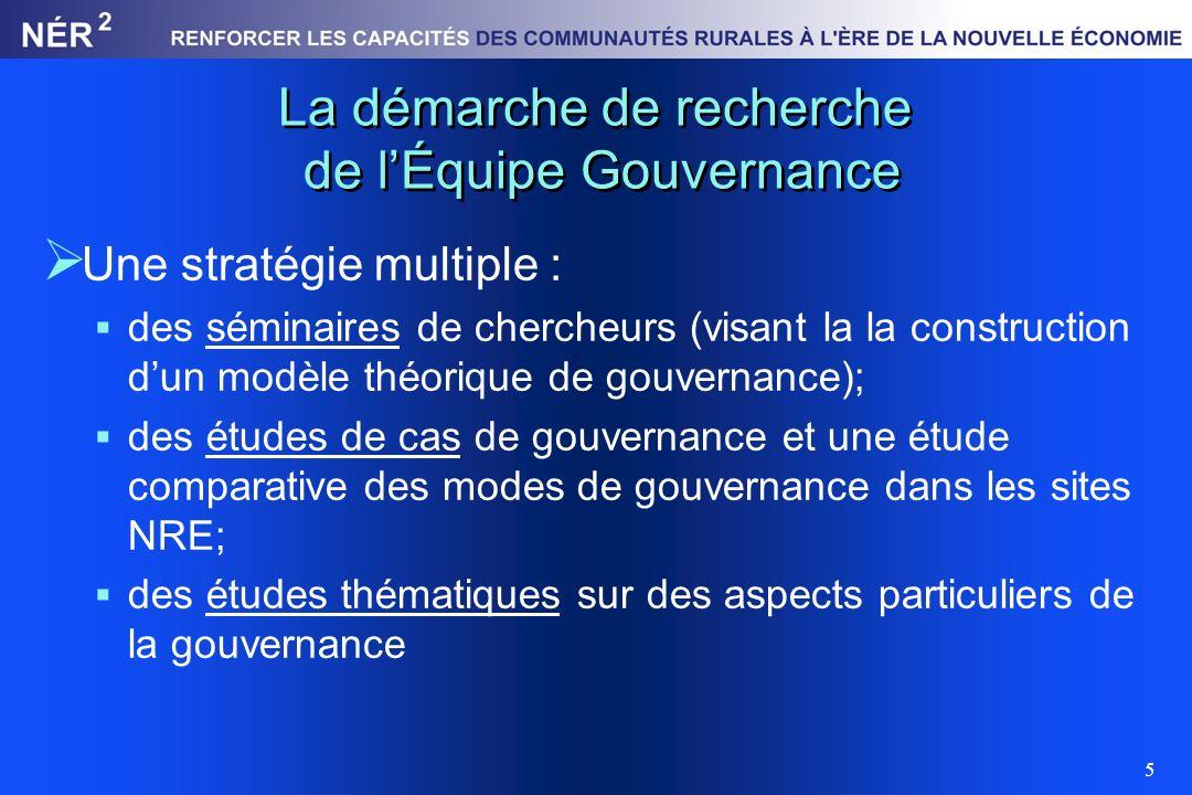 5 La démarche de recherche de lÉquipe Gouvernance Une stratégie multiple : des séminaires de chercheurs (visant la la construction dun modèle théoriqu