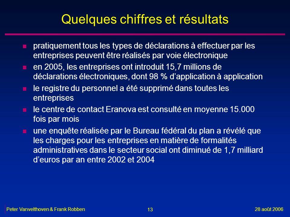 13 28 août 2006Peter Vanvelthoven & Frank Robben Quelques chiffres et résultats n pratiquement tous les types de déclarations à effectuer par les entr