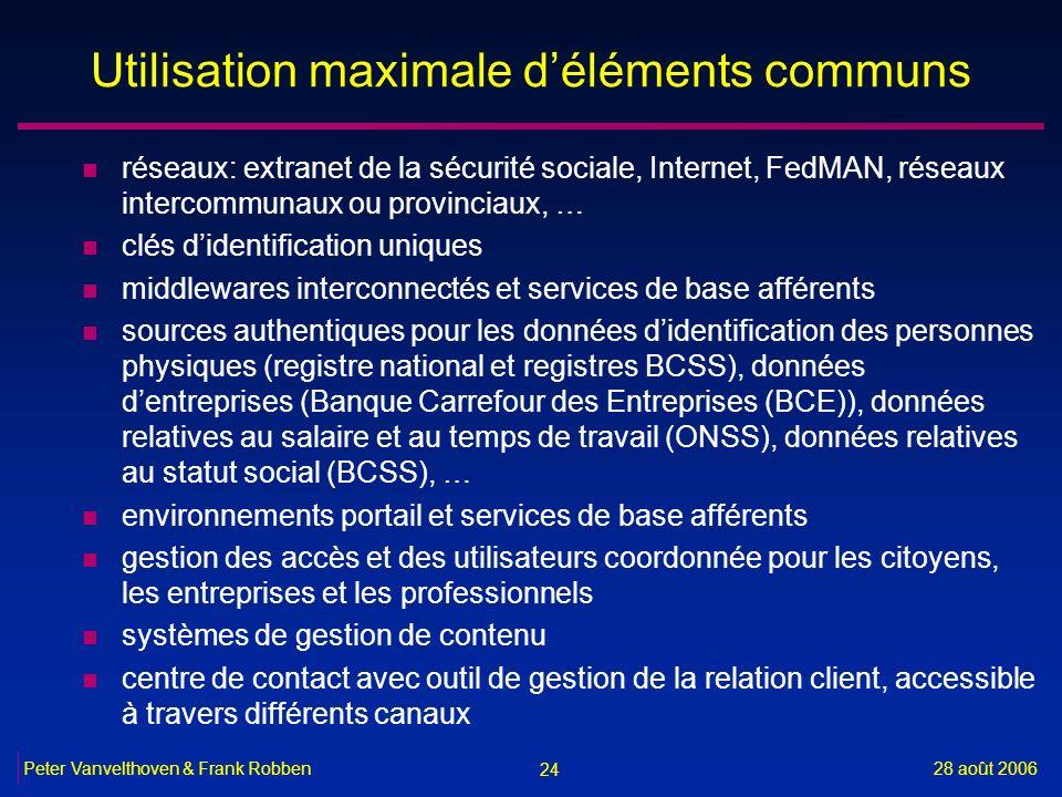 24 28 août 2006Peter Vanvelthoven & Frank Robben Utilisation maximale déléments communs n réseaux: extranet de la sécurité sociale, Internet, FedMAN,