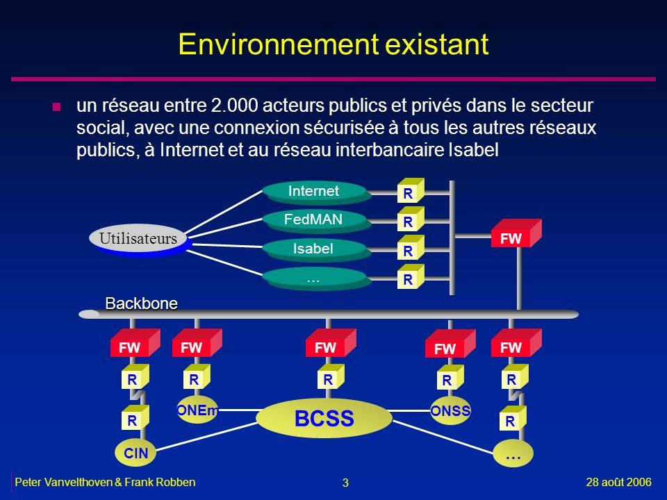 3 28 août 2006Peter Vanvelthoven & Frank Robben Environnement existant n un réseau entre 2.000 acteurs publics et privés dans le secteur social, avec