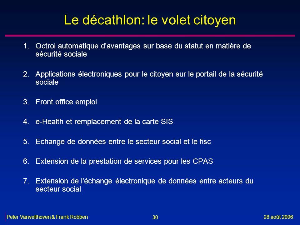 30 28 août 2006Peter Vanvelthoven & Frank Robben Le décathlon: le volet citoyen 1.Octroi automatique davantages sur base du statut en matière de sécur