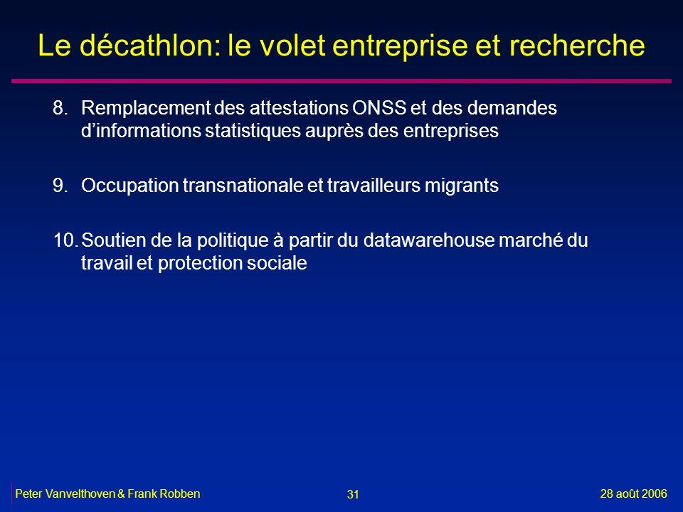 31 28 août 2006Peter Vanvelthoven & Frank Robben Le décathlon: le volet entreprise et recherche 8.Remplacement des attestations ONSS et des demandes d