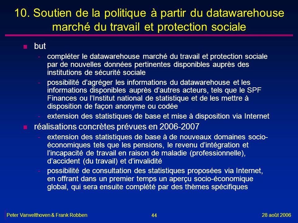 44 28 août 2006Peter Vanvelthoven & Frank Robben 10. Soutien de la politique à partir du datawarehouse marché du travail et protection sociale n but -
