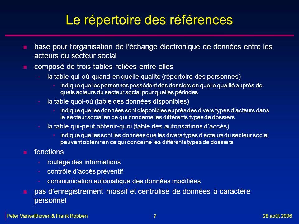 7 28 août 2006Peter Vanvelthoven & Frank Robben Le répertoire des références n base pour lorganisation de léchange électronique de données entre les a