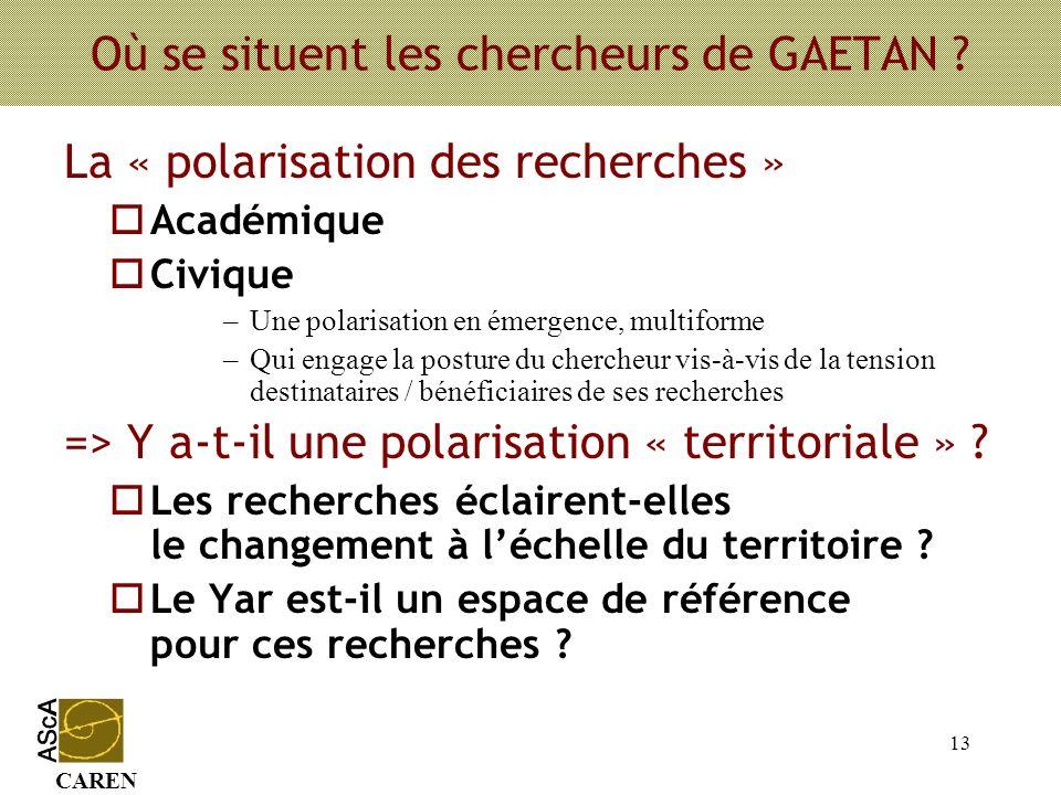 CAREN 13 Où se situent les chercheurs de GAETAN ? La « polarisation des recherches » oAcadémique oCivique –Une polarisation en émergence, multiforme –