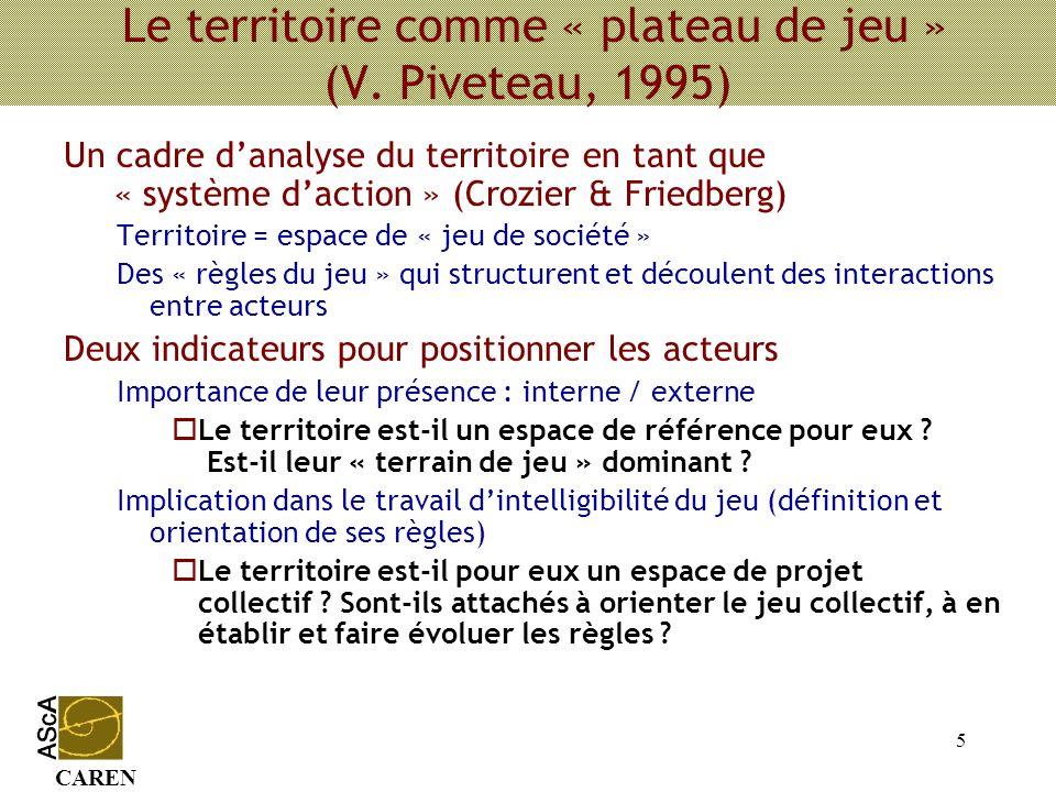 CAREN 5 Le territoire comme « plateau de jeu » (V. Piveteau, 1995) Un cadre danalyse du territoire en tant que « système daction » (Crozier & Friedber