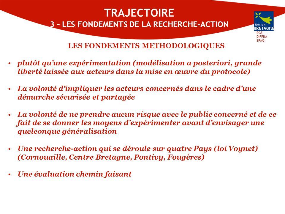DG3 DIFPRA SPAQ TRAJECTOIRE 3 – LES FONDEMENTS DE LA RECHERCHE-ACTION LES FONDEMENTS METHODOLOGIQUES plutôt quune expérimentation (modélisation a posteriori, grande liberté laissée aux acteurs dans la mise en œuvre du protocole) La volonté dimpliquer les acteurs concernés dans le cadre dune démarche sécurisée et partagée La volonté de ne prendre aucun risque avec le public concerné et de ce fait de se donner les moyens dexpérimenter avant denvisager une quelconque généralisation Une recherche-action qui se déroule sur quatre Pays (loi Voynet) (Cornouaille, Centre Bretagne, Pontivy, Fougères) Une évaluation chemin faisant