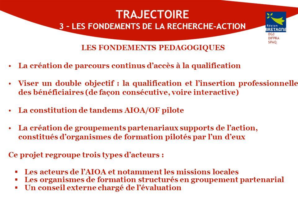 DG3 DIFPRA SPAQ TRAJECTOIRE 3 – LES FONDEMENTS DE LA RECHERCHE-ACTION LES FONDEMENTS PEDAGOGIQUES La création de parcours continus daccès à la qualification Viser un double objectif : la qualification et linsertion professionnelle des bénéficiaires (de façon consécutive, voire interactive) La constitution de tandems AIOA/OF pilote La création de groupements partenariaux supports de laction, constitués dorganismes de formation pilotés par lun deux Ce projet regroupe trois types dacteurs : Les acteurs de lAIOA et notamment les missions locales Les organismes de formation structurés en groupement partenarial Un conseil externe chargé de lévaluation