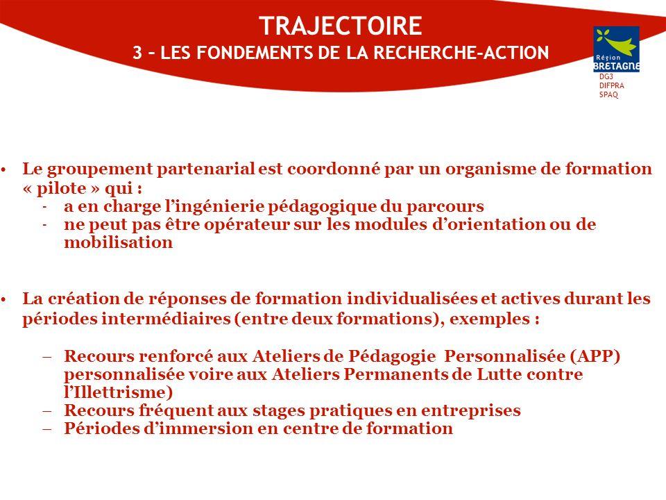 DG3 DIFPRA SPAQ TRAJECTOIRE 3 – LES FONDEMENTS DE LA RECHERCHE-ACTION Le groupement partenarial est coordonné par un organisme de formation « pilote » qui : - a en charge lingénierie pédagogique du parcours - ne peut pas être opérateur sur les modules dorientation ou de mobilisation La création de réponses de formation individualisées et actives durant les périodes intermédiaires (entre deux formations), exemples : –Recours renforcé aux Ateliers de Pédagogie Personnalisée (APP) personnalisée voire aux Ateliers Permanents de Lutte contre lIllettrisme) –Recours fréquent aux stages pratiques en entreprises –Périodes dimmersion en centre de formation