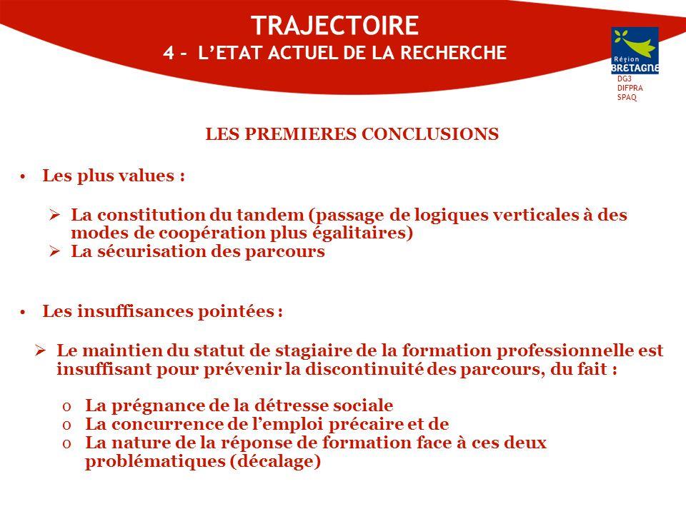 DG3 DIFPRA SPAQ TRAJECTOIRE 4 - LETAT ACTUEL DE LA RECHERCHE LES PREMIERES CONCLUSIONS Les plus values : La constitution du tandem (passage de logiques verticales à des modes de coopération plus égalitaires) La sécurisation des parcours Les insuffisances pointées : Le maintien du statut de stagiaire de la formation professionnelle est insuffisant pour prévenir la discontinuité des parcours, du fait : oLa prégnance de la détresse sociale oLa concurrence de lemploi précaire et de oLa nature de la réponse de formation face à ces deux problématiques (décalage)
