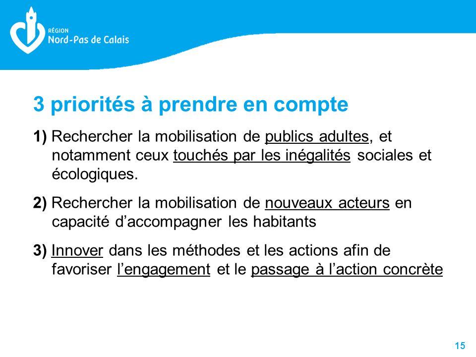 15 3 priorités à prendre en compte 1) Rechercher la mobilisation de publics adultes, et notamment ceux touchés par les inégalités sociales et écologiques.