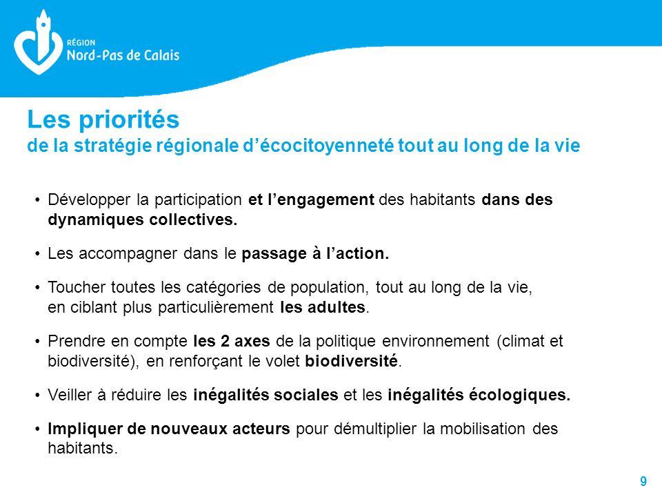 9 Développer la participation et lengagement des habitants dans des dynamiques collectives.
