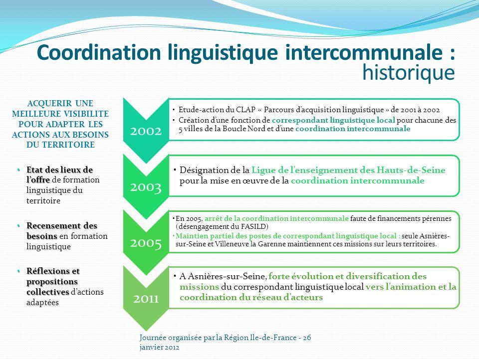 Coordination linguistique intercommunale : historique Journée organisée par la Région Ile-de-France - 26 janvier 2012 Etat des lieux de loffre Etat de