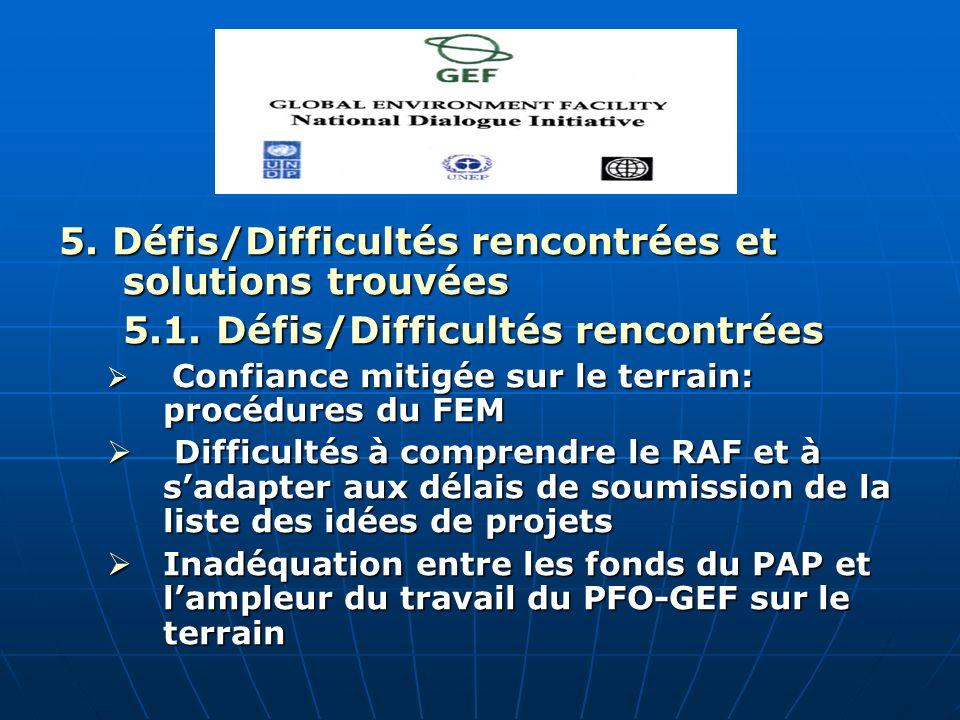 5. Défis/Difficultés rencontrées et solutions trouvées 5.1.