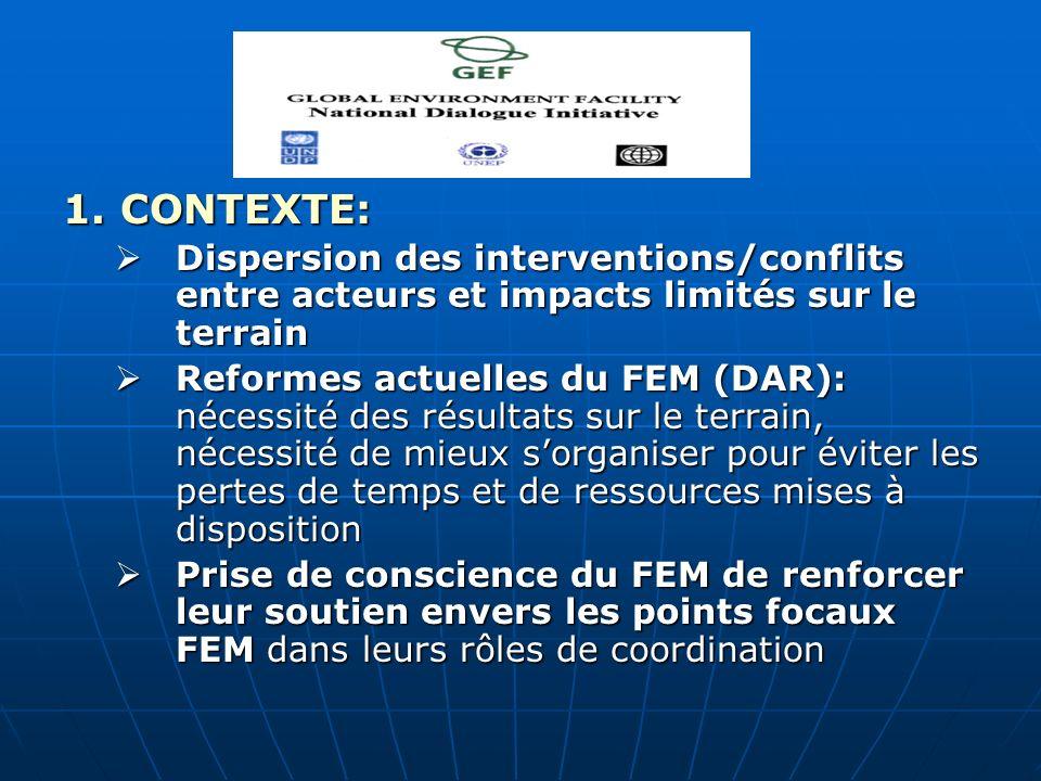 1. CONTEXTE: Dispersion des interventions/conflits entre acteurs et impacts limités sur le terrain Dispersion des interventions/conflits entre acteurs