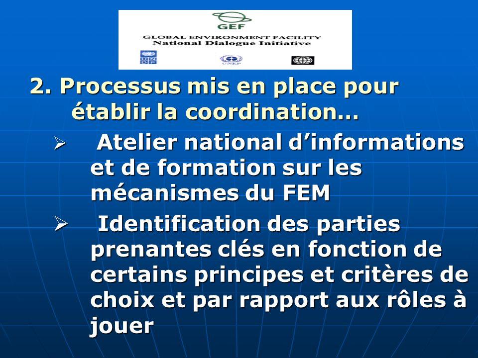2. Processus mis en place pour établir la coordination… Atelier national dinformations et de formation sur les mécanismes du FEM Atelier national dinf