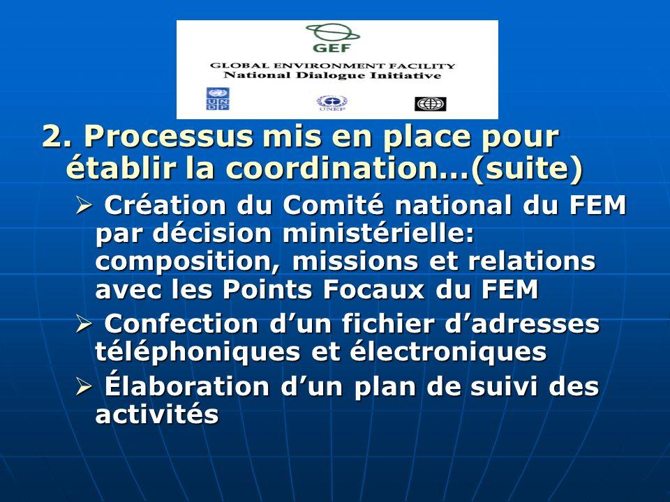 2. Processus mis en place pour établir la coordination…(suite) Création du Comité national du FEM par décision ministérielle: composition, missions et