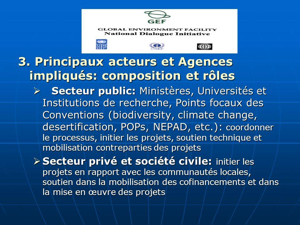 3. Principaux acteurs et Agences impliqués: composition et rôles Secteur public: Ministères, Universités et Institutions de recherche, Points focaux d