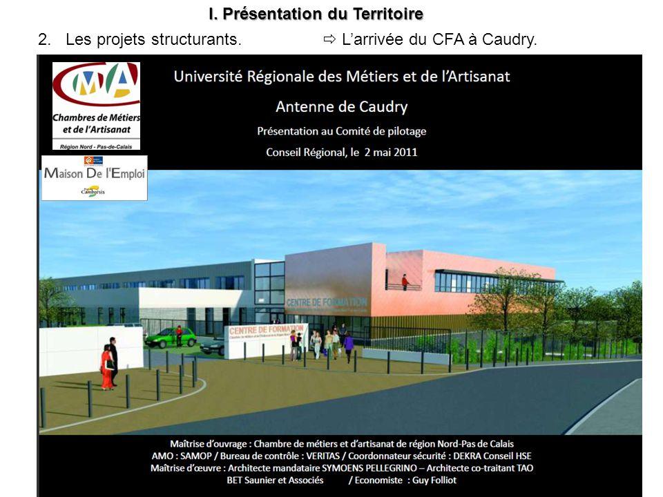 I. Présentation du Territoire 2. Les projets structurants. Larrivée du CFA à Caudry.