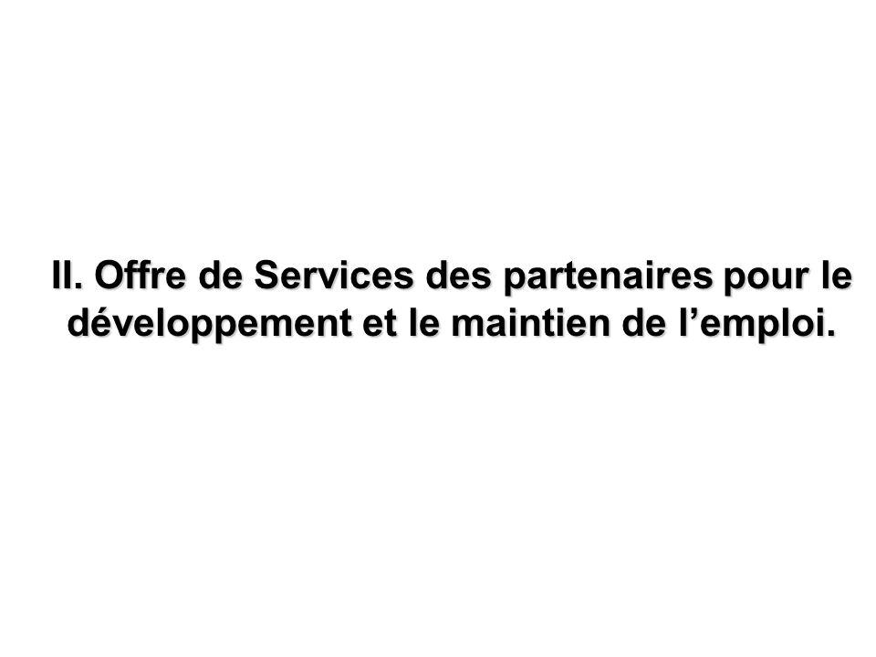 II. Offre de Services des partenaires pour le développement et le maintien de lemploi.