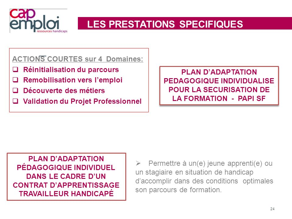 LES PRESTATIONS SPECIFIQUES ACTIONS COURTES sur 4 Domaines: Réinitialisation du parcours Remobilisation vers lemploi Découverte des métiers Validation