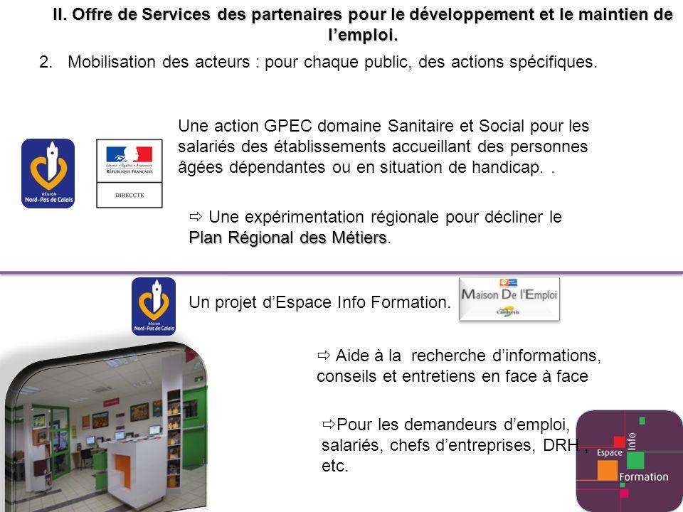 II. Offre de Services des partenaires pour le développement et le maintien de lemploi. Une action GPEC domaine Sanitaire et Social pour les salariés d