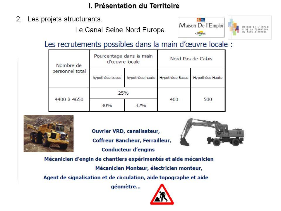 I. Présentation du Territoire 2. Les projets structurants. Le Canal Seine Nord Europe