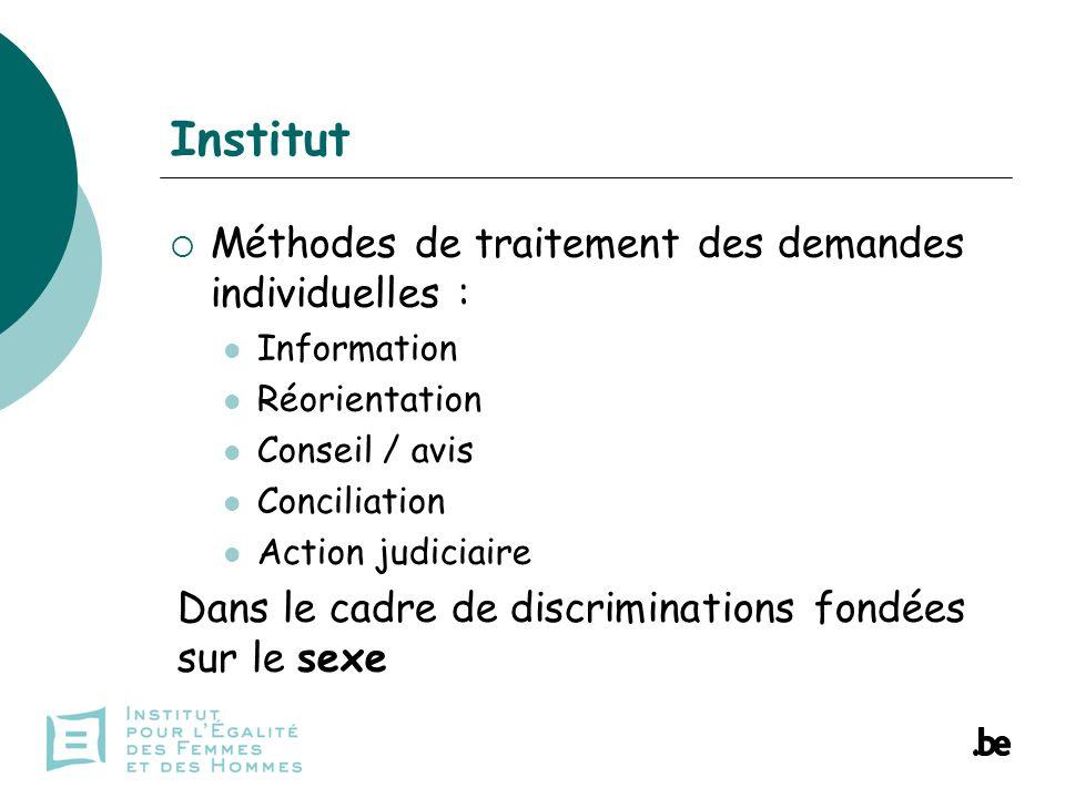 Institut Méthodes de traitement des demandes individuelles : Information Réorientation Conseil / avis Conciliation Action judiciaire Dans le cadre de discriminations fondées sur le sexe