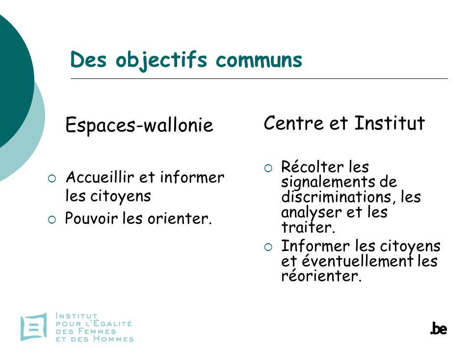 Des objectifs communs Espaces-wallonie Accueillir et informer les citoyens Pouvoir les orienter.