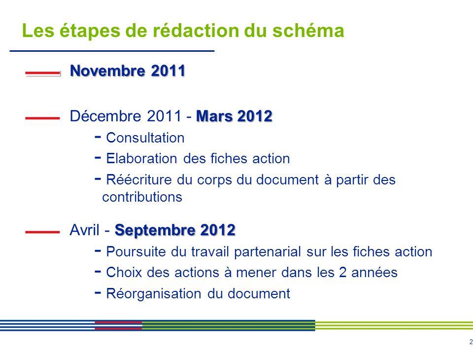 2 Les étapes de rédaction du schéma Novembre 2011 Mars 2012 Décembre 2011 - Mars 2012 - Consultation - Elaboration des fiches action - Réécriture du c