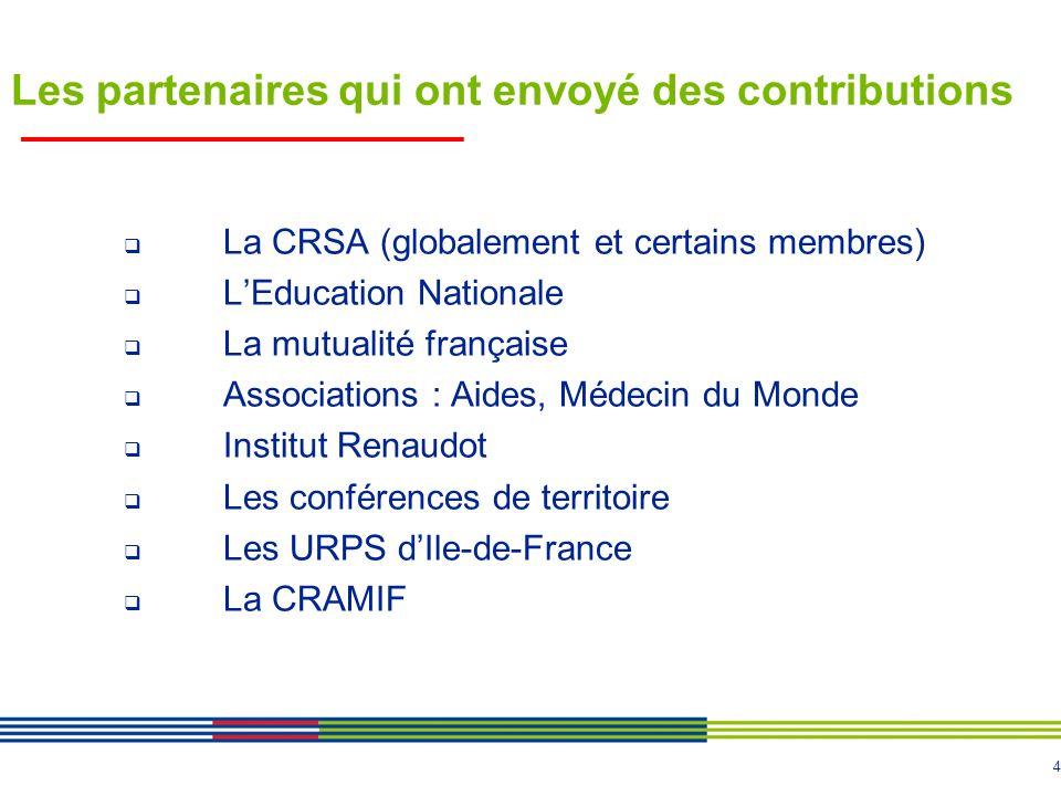 4 Les partenaires qui ont envoyé des contributions La CRSA (globalement et certains membres) LEducation Nationale La mutualité française Associations