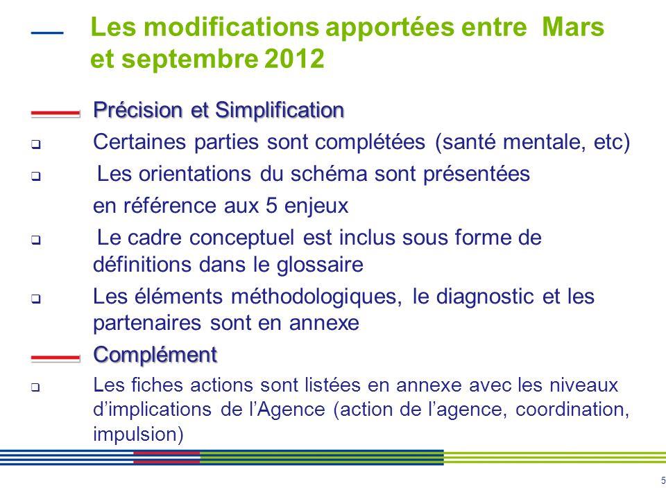 5 Les modifications apportées entre Mars et septembre 2012 Précision et Simplification Certaines parties sont complétées (santé mentale, etc) Les orie