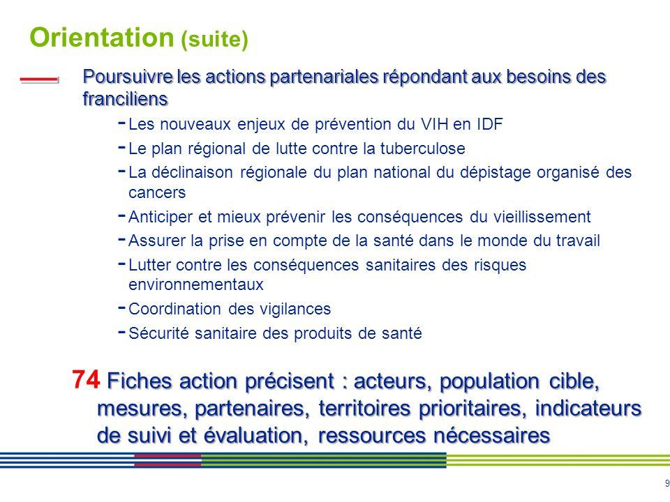 9 Orientation (suite) Poursuivre les actions partenariales répondant aux besoins des franciliens - Les nouveaux enjeux de prévention du VIH en IDF - L