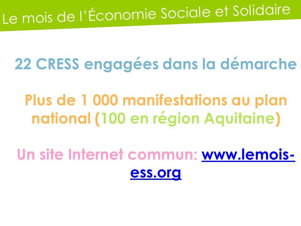Le mois de lÉconomie Sociale et Solidaire 22 CRESS engagées dans la démarche Plus de 1 000 manifestations au plan national (100 en région Aquitaine) Un site Internet commun: www.lemois- ess.orgwww.lemois- ess.org