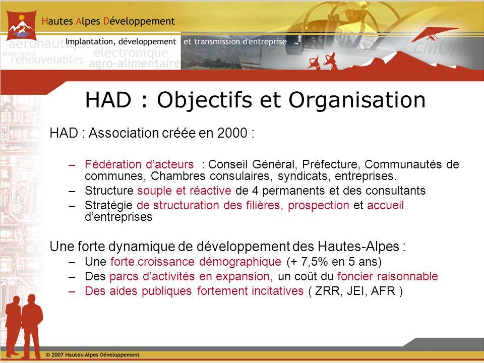 HAD : Objectifs et Organisation HAD : Association créée en 2000 : –Fédération dacteurs : Conseil Général, Préfecture, Communautés de communes, Chambres consulaires, syndicats, entreprises.
