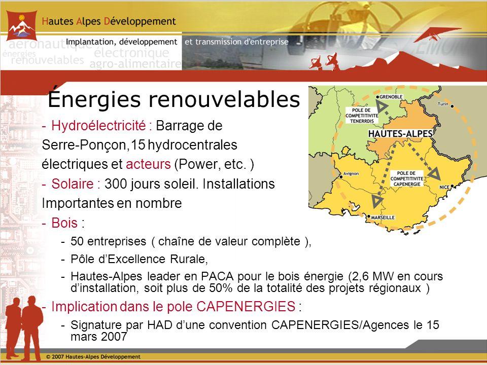 Énergies renouvelables -Hydroélectricité : Barrage de Serre-Ponçon,15 hydrocentrales électriques et acteurs (Power, etc.