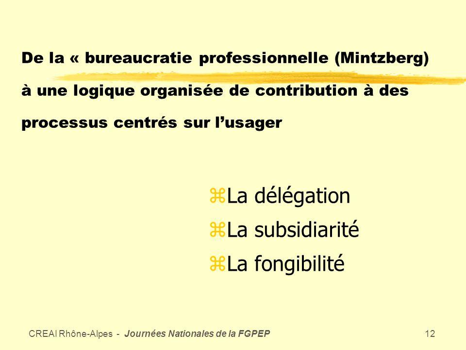 CREAI Rhône-Alpes - Journées Nationales de la FGPEP11 Les enjeux de la contractualisation interne zde la segmentation par pouvoirs et compétences à la compétence collective, à la coordination des pratiques zun rapprochement des niveaux de décision administratifs et techniques