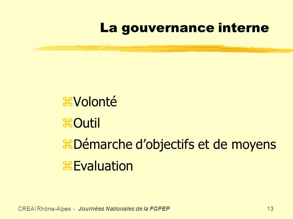 CREAI Rhône-Alpes - Journées Nationales de la FGPEP12 De la « bureaucratie professionnelle (Mintzberg) à une logique organisée de contribution à des processus centrés sur lusager zLa délégation zLa subsidiarité zLa fongibilité