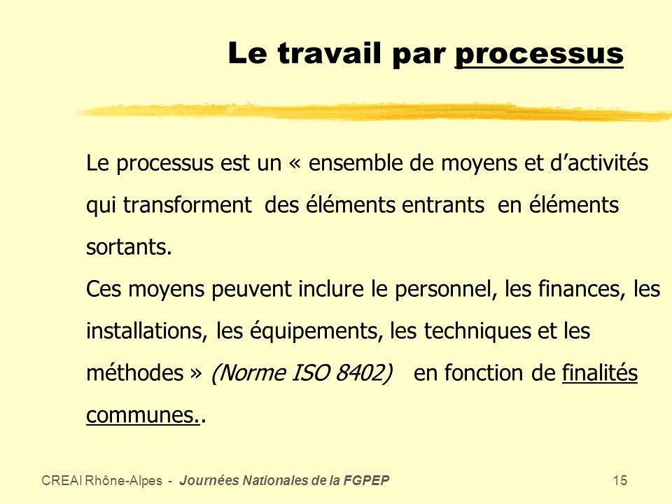 CREAI Rhône-Alpes - Journées Nationales de la FGPEP14 Organisation de létablissement zsynergie de compétences zsynergie de moyens zdiminution des coûts Regroupement dactivités structurées par des processus Regroupées en pôles :