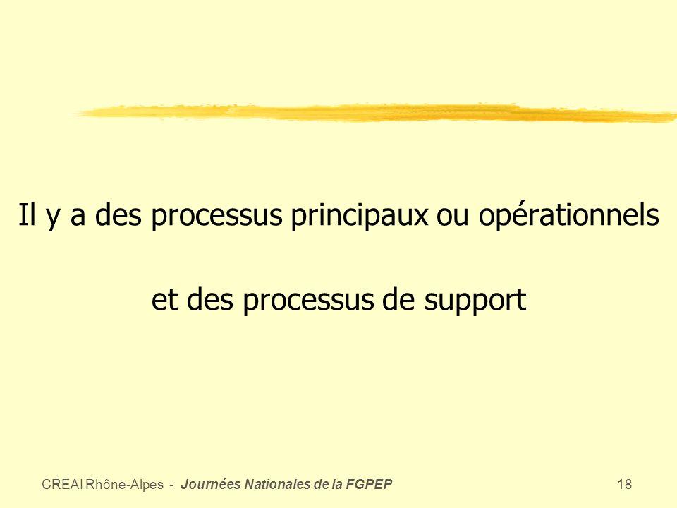 CREAI Rhône-Alpes - Journées Nationales de la FGPEP17 Au total un processus est zun ensemble cohérent dactivités zse déroulant dans un espace et un temps déterminés zrépondant à une finalité commune zet produisant un output matériel ou immatériel zà destination dun client interne ou externe