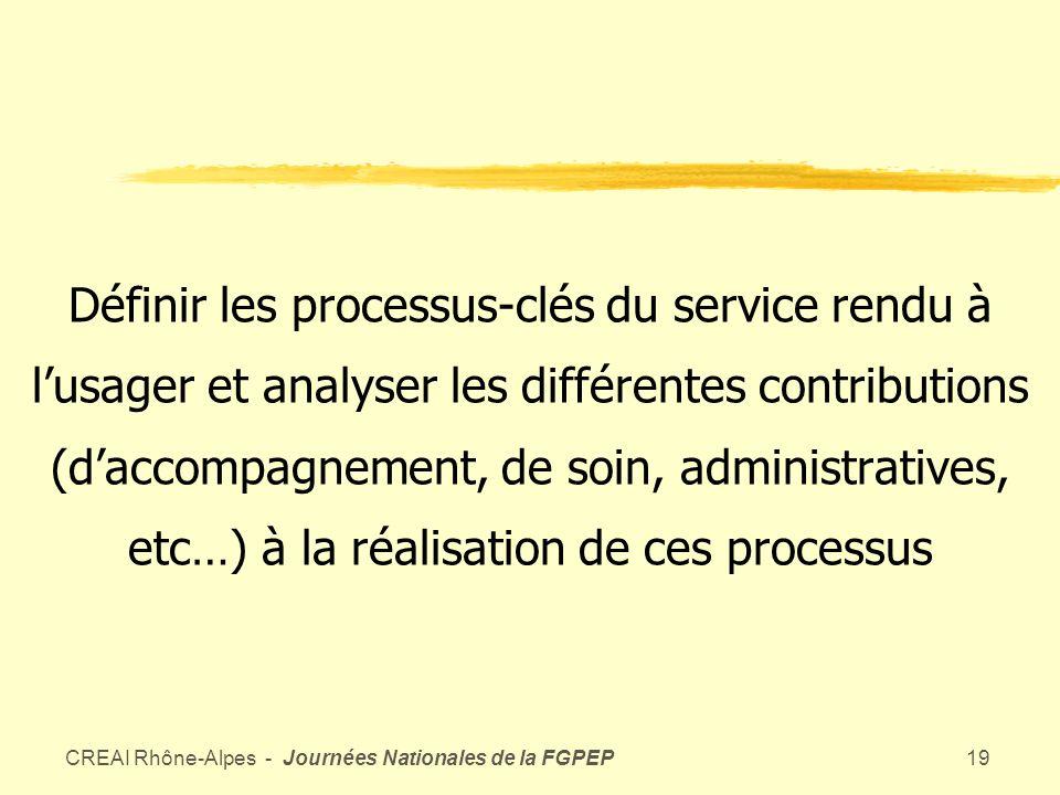 CREAI Rhône-Alpes - Journées Nationales de la FGPEP18 Il y a des processus principaux ou opérationnels et des processus de support