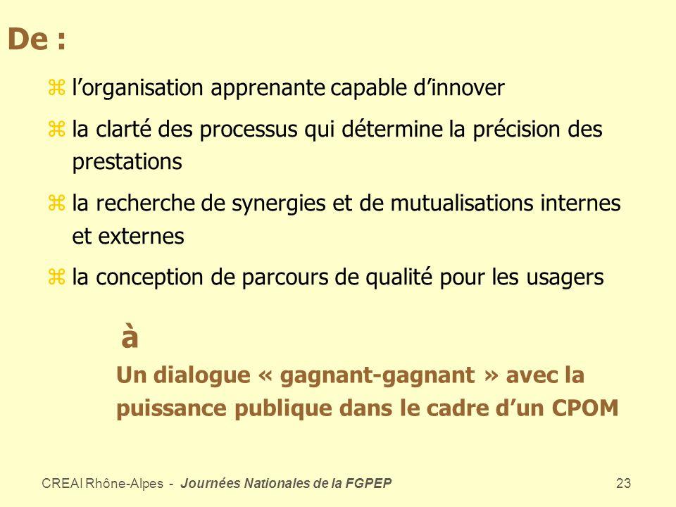 CREAI Rhône-Alpes - Journées Nationales de la FGPEP22 Un exemple zdune organisation classique, avec des établissements affectés à une prestation spécifique zà des établissements territorialisés déclinant chacun une palette de réponses articulées entre elles.