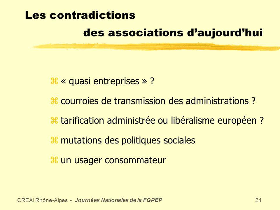 CREAI Rhône-Alpes - Journées Nationales de la FGPEP23 zlorganisation apprenante capable dinnover zla clarté des processus qui détermine la précision des prestations zla recherche de synergies et de mutualisations internes et externes zla conception de parcours de qualité pour les usagers De : à Un dialogue « gagnant-gagnant » avec la puissance publique dans le cadre dun CPOM