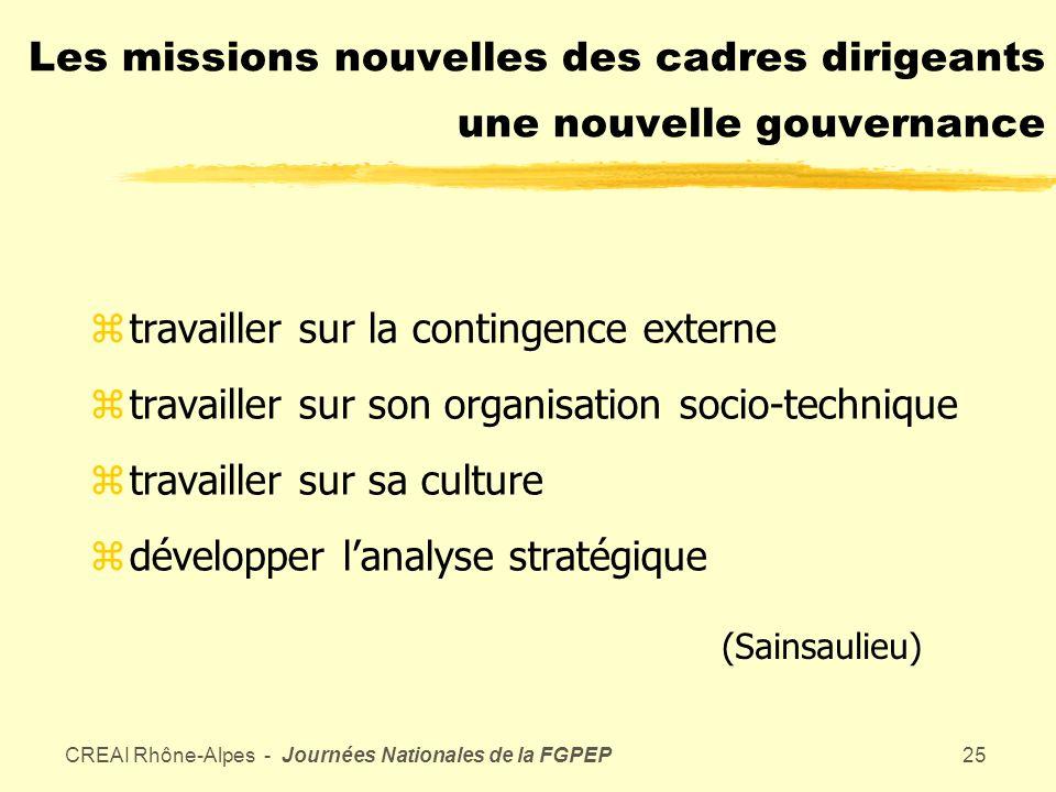 CREAI Rhône-Alpes - Journées Nationales de la FGPEP24 Les contradictions des associations daujourdhui z« quasi entreprises » .