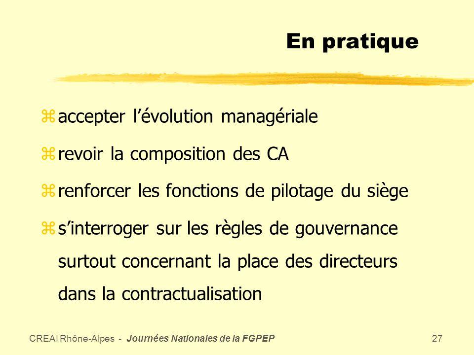 CREAI Rhône-Alpes - Journées Nationales de la FGPEP26 Les dérives selon AFCHAIN zlinstrumentalisation zla marchandisation